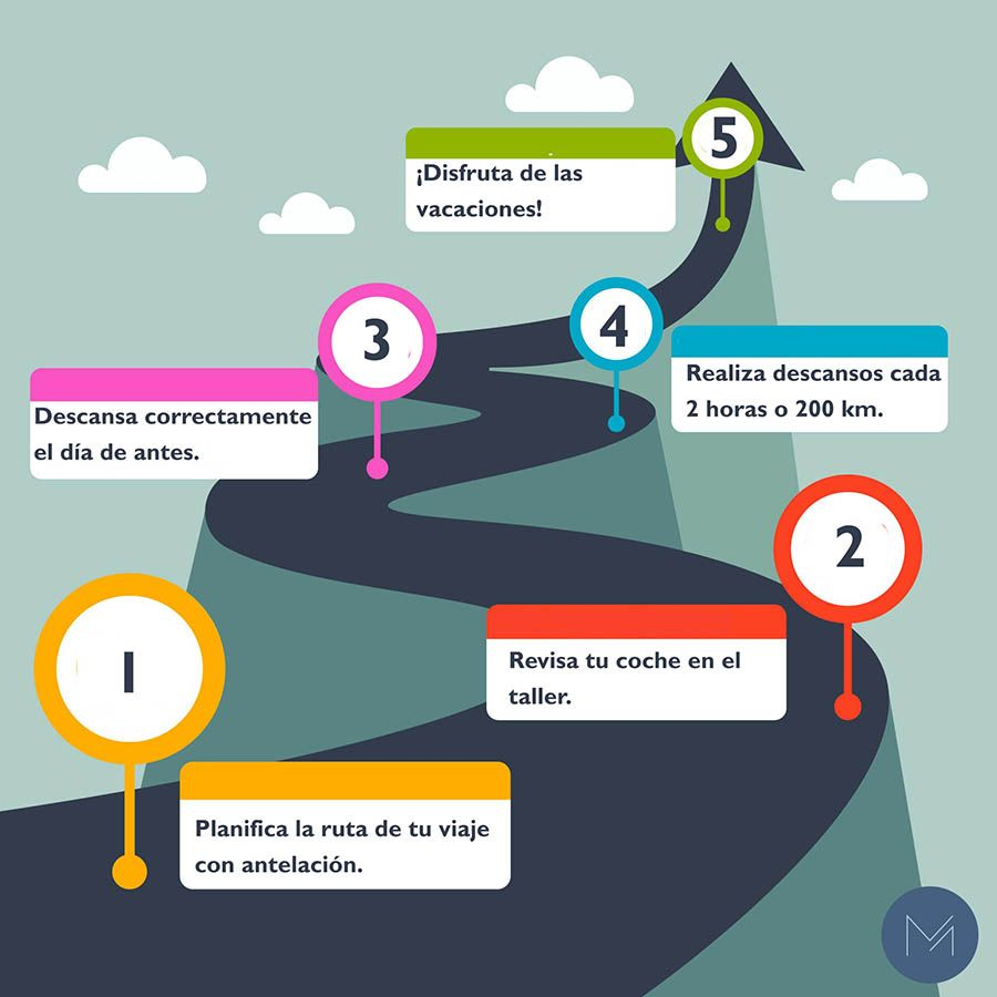 medidas de seguridad para conducir