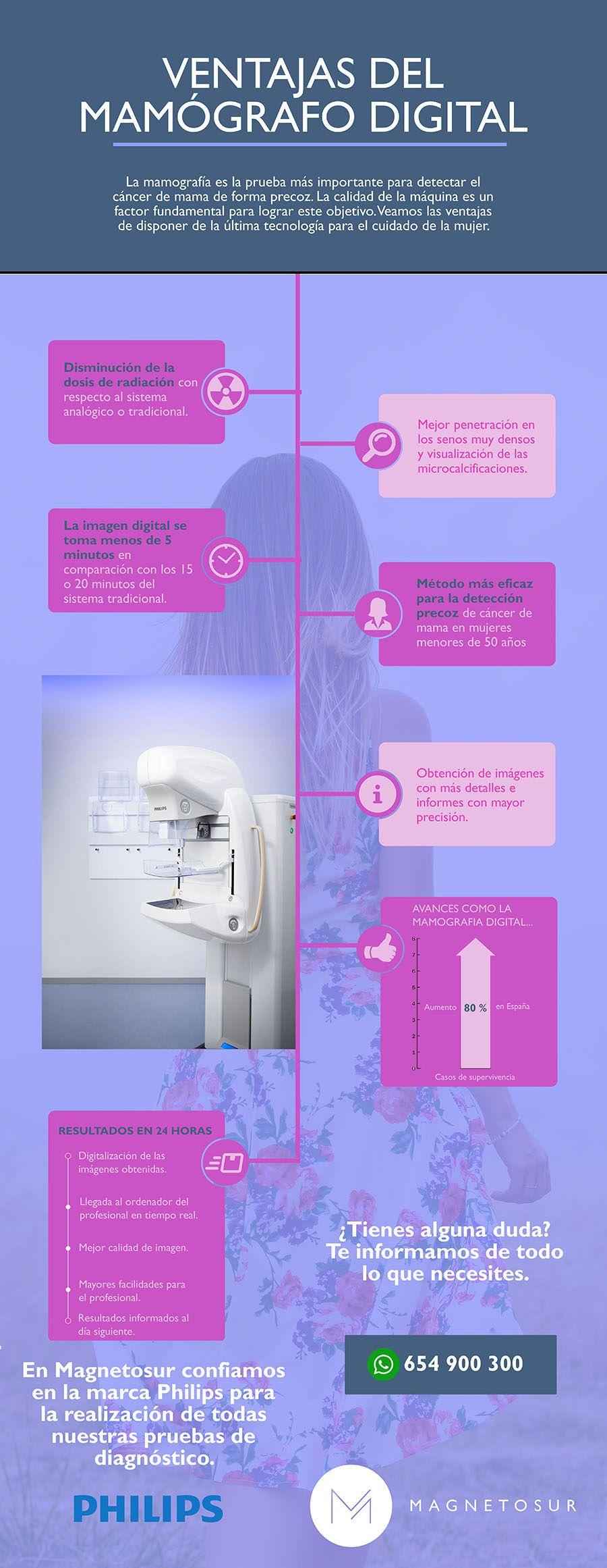 ventajas de la mamografia digital
