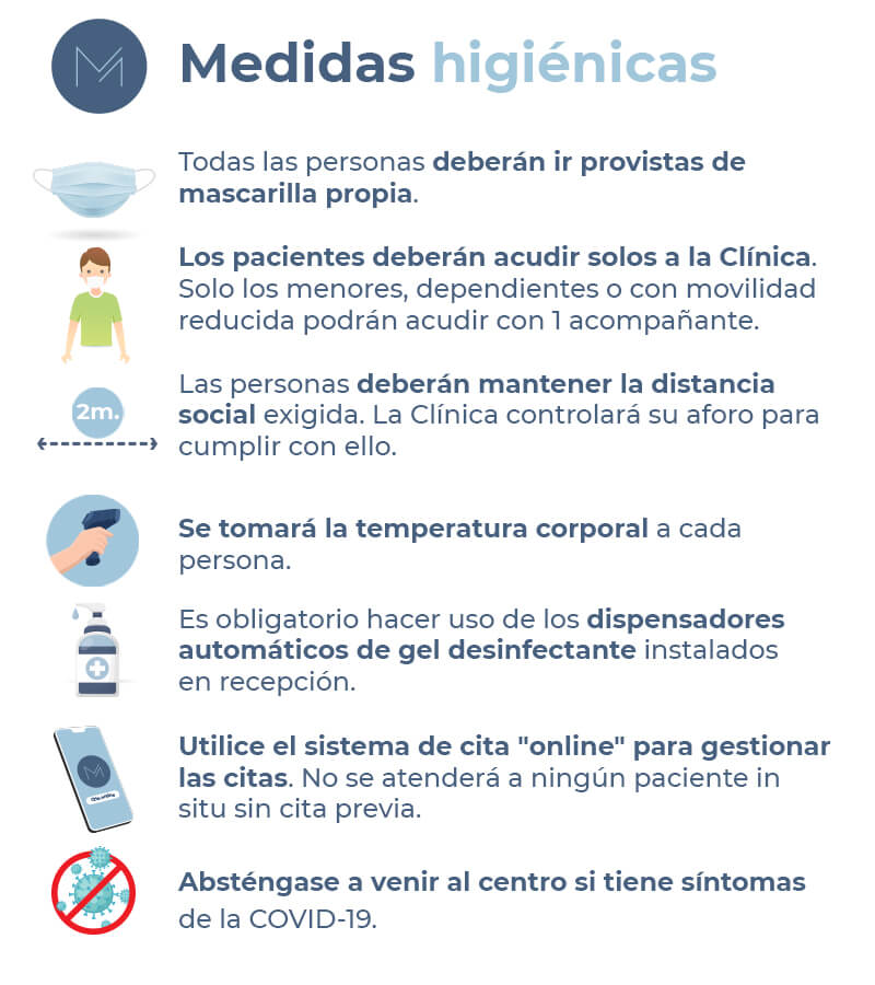 medidas-higienicas-covid-19-magnetosur